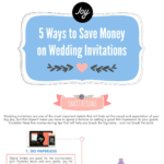 5 Ways to Save Money on Wedding Invitations Infographic