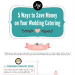 5 Ways to Save Money on Your Wedding Catering