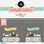 Wedding Bar Calculator Infographic