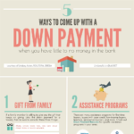 5 Ways to Come Up With A Down Payment